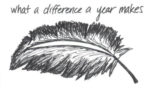 difference-drawing-make-year-favim-com-586727